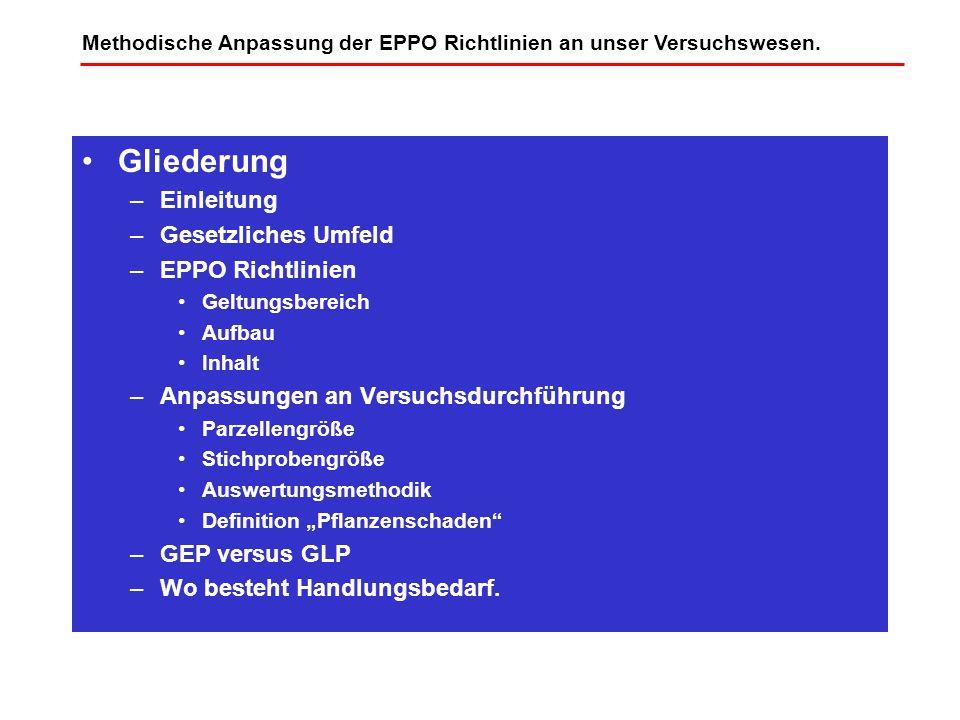 Gliederung –Einleitung –Gesetzliches Umfeld –EPPO Richtlinien Geltungsbereich Aufbau Inhalt –Anpassungen an Versuchsdurchführung Parzellengröße Stichp