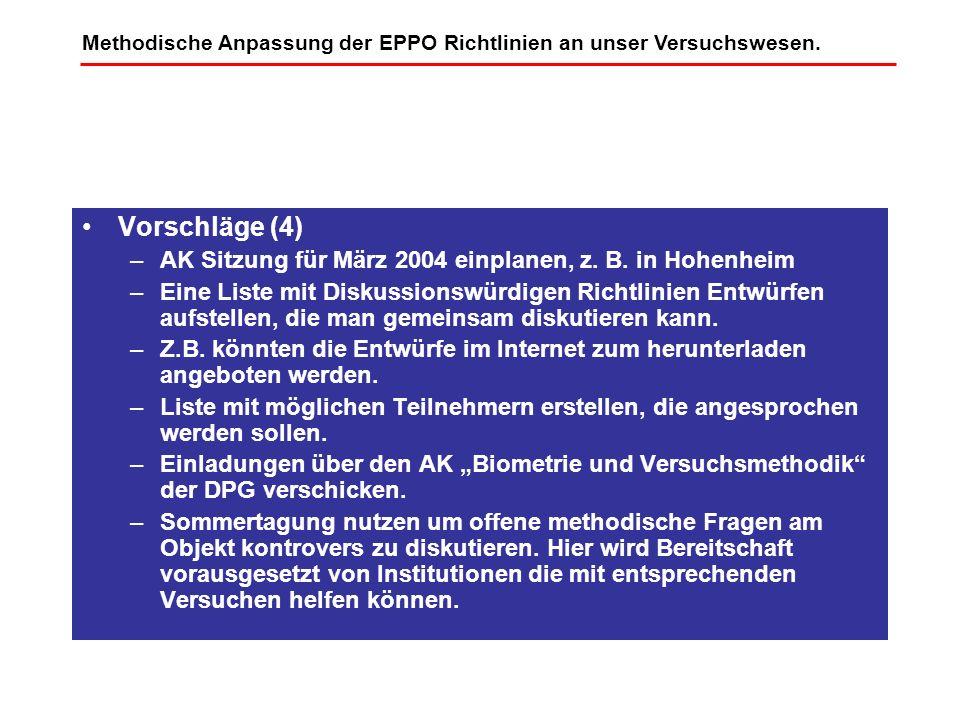 Vorschläge (4) –AK Sitzung für März 2004 einplanen, z. B. in Hohenheim –Eine Liste mit Diskussionswürdigen Richtlinien Entwürfen aufstellen, die man g