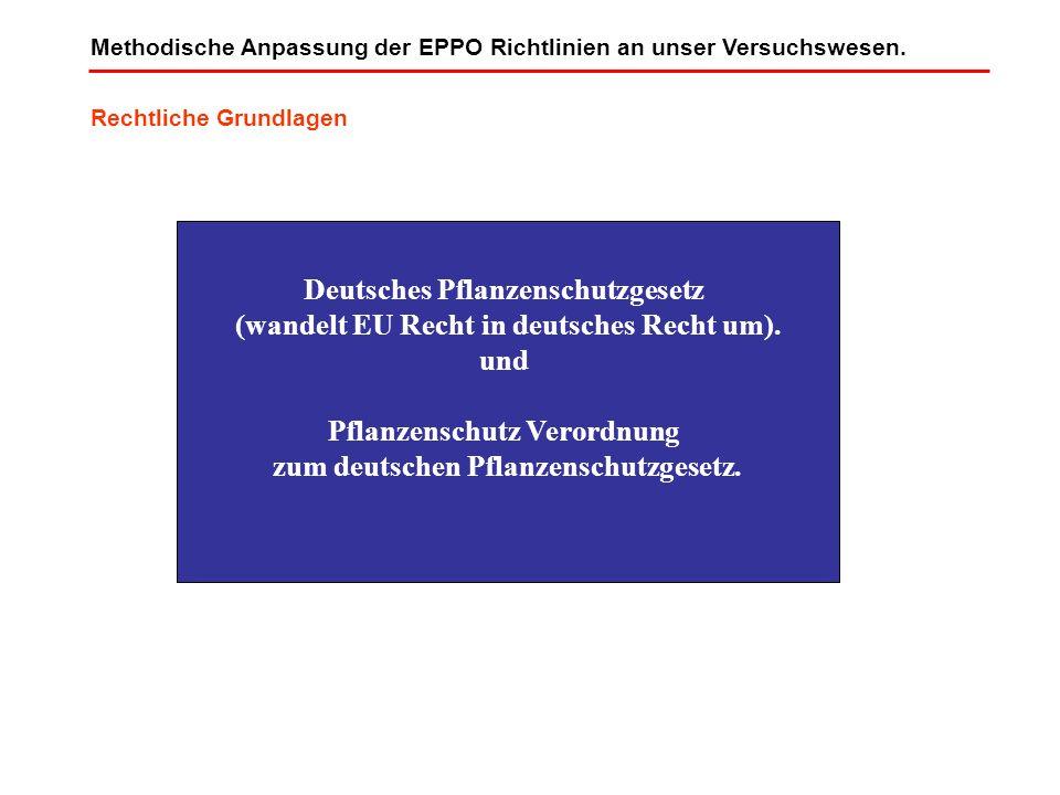 Methodische Anpassung der EPPO Richtlinien an unser Versuchswesen. Rechtliche Grundlagen Deutsches Pflanzenschutzgesetz (wandelt EU Recht in deutsches