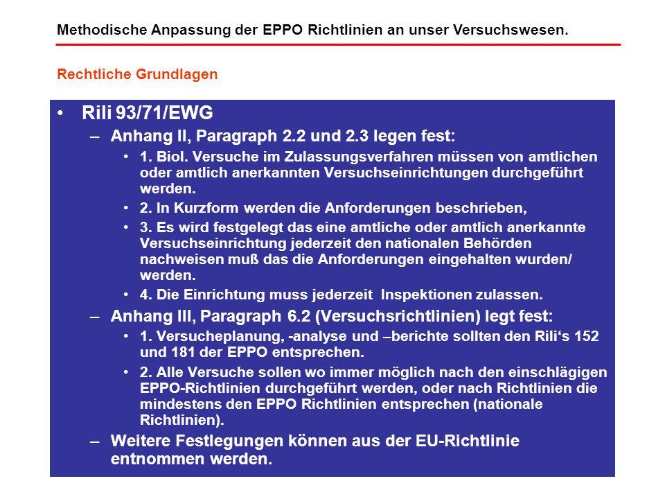 Rili 93/71/EWG –Anhang II, Paragraph 2.2 und 2.3 legen fest: 1. Biol. Versuche im Zulassungsverfahren müssen von amtlichen oder amtlich anerkannten Ve