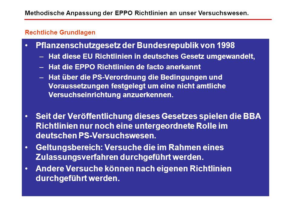 Methodische Anpassung der EPPO Richtlinien an unser Versuchswesen. Pflanzenschutzgesetz der Bundesrepublik von 1998 –Hat diese EU Richtlinien in deuts