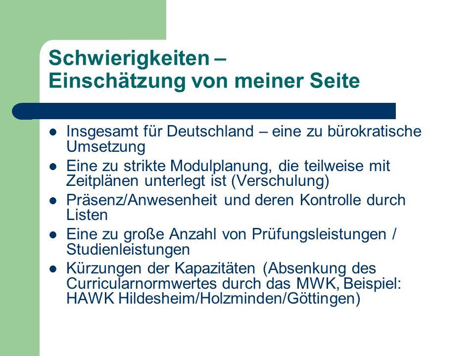 Schwierigkeiten – Einschätzung von meiner Seite Insgesamt für Deutschland – eine zu bürokratische Umsetzung Eine zu strikte Modulplanung, die teilweise mit Zeitplänen unterlegt ist (Verschulung) Präsenz/Anwesenheit und deren Kontrolle durch Listen Eine zu große Anzahl von Prüfungsleistungen / Studienleistungen Kürzungen der Kapazitäten (Absenkung des Curricularnormwertes durch das MWK, Beispiel: HAWK Hildesheim/Holzminden/Göttingen)