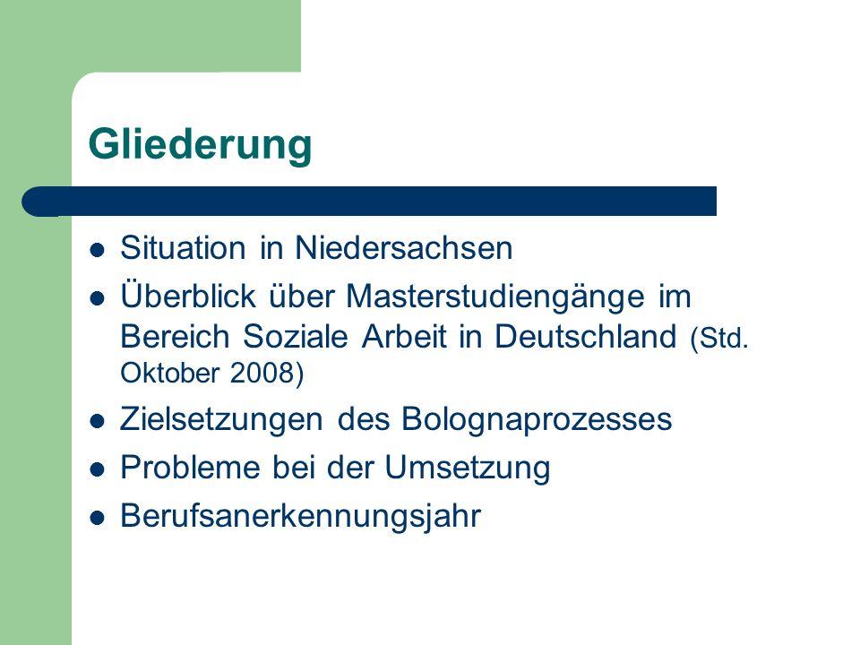 Gliederung Situation in Niedersachsen Überblick über Masterstudiengänge im Bereich Soziale Arbeit in Deutschland (Std.