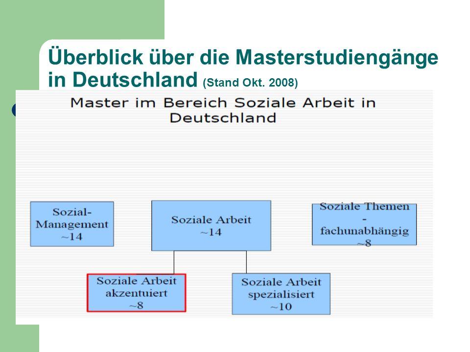 Überblick über die Masterstudiengänge in Deutschland (Stand Okt. 2008)