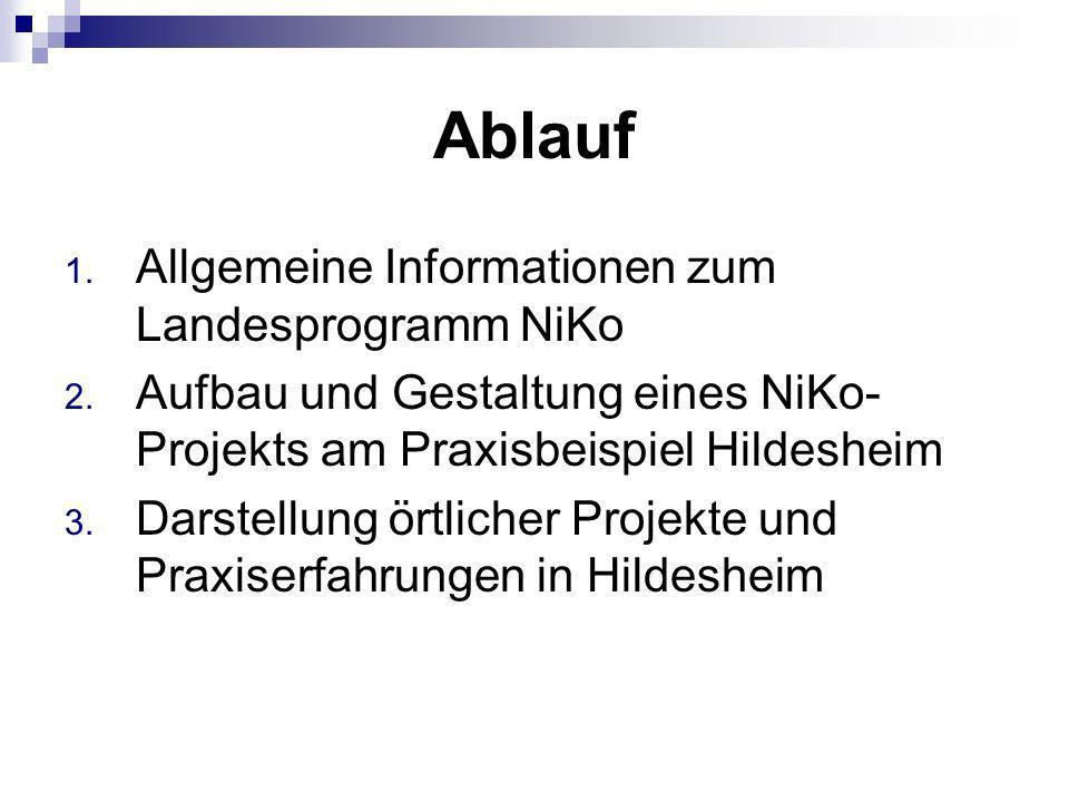 Ablauf 1. Allgemeine Informationen zum Landesprogramm NiKo 2.