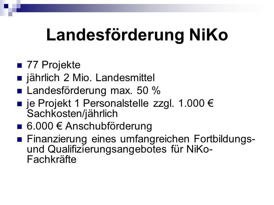 Landesförderung NiKo 77 Projekte jährlich 2 Mio. Landesmittel Landesförderung max.