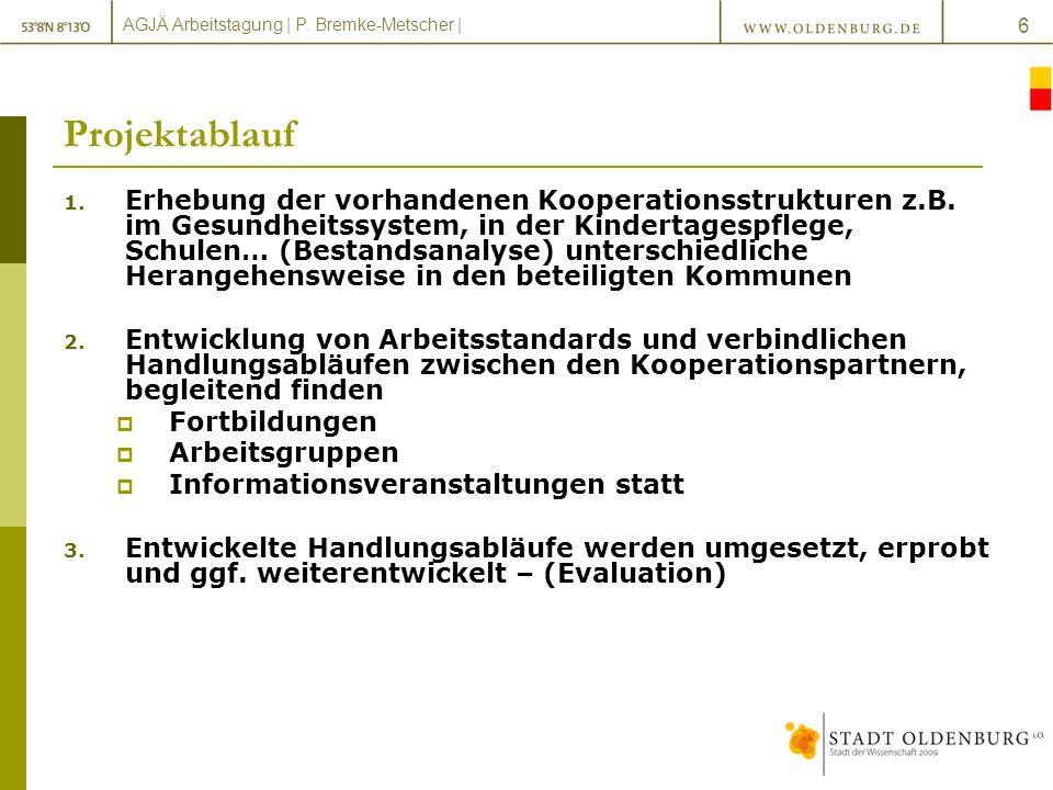AGJÄ Arbeitstagung | P.Bremke-Metscher | 6 Projektablauf 1.