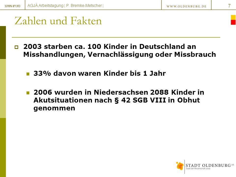 AGJÄ Arbeitstagung | P.Bremke-Metscher | 7 Zahlen und Fakten 2003 starben ca.