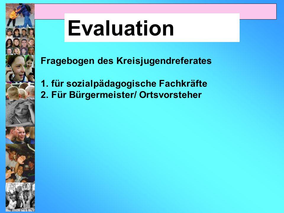 Fragebogen des Kreisjugendreferates 1.für sozialpädagogische Fachkräfte 2.Für Bürgermeister/ Ortsvorsteher Evaluation