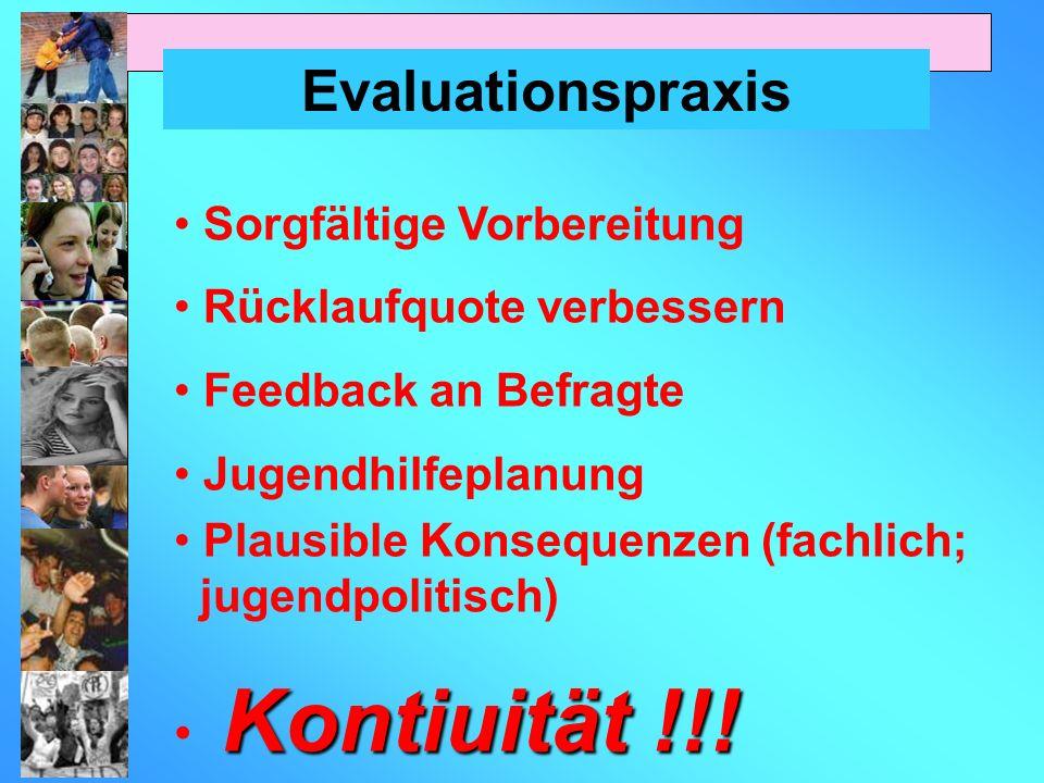 Evaluationspraxis Sorgfältige Vorbereitung Rücklaufquote verbessern Feedback an Befragte Jugendhilfeplanung Plausible Konsequenzen (fachlich; jugendpolitisch) Kontiuität !!!