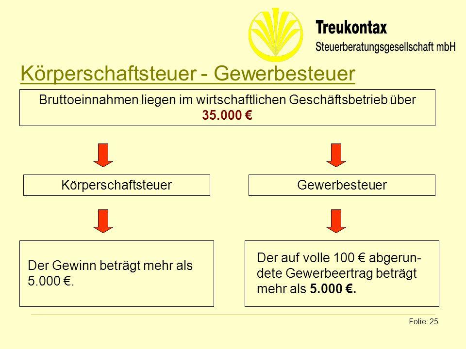 Klaus Wachter - Dipl. Finanzwirt Folie: 25 Körperschaftsteuer - Gewerbesteuer Bruttoeinnahmen liegen im wirtschaftlichen Geschäftsbetrieb über 35.000