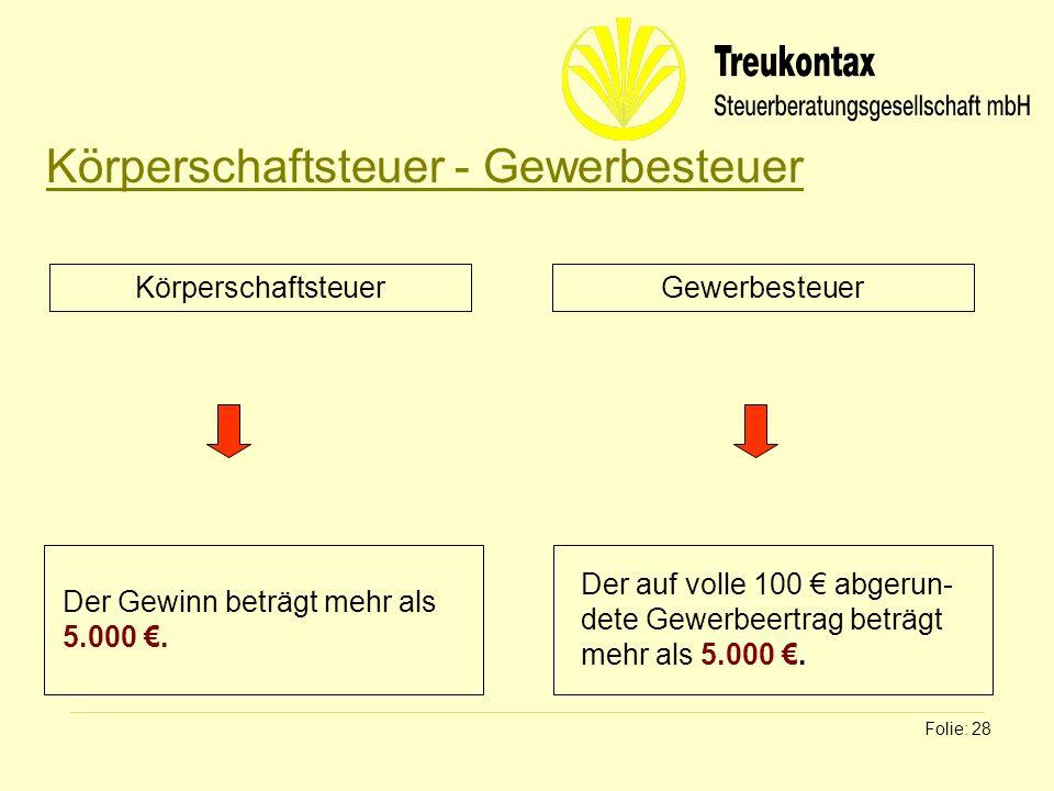 Klaus Wachter - Dipl. Finanzwirt Folie: 28 Körperschaftsteuer - Gewerbesteuer KörperschaftsteuerGewerbesteuer Der Gewinn beträgt mehr als 5.000. Der a