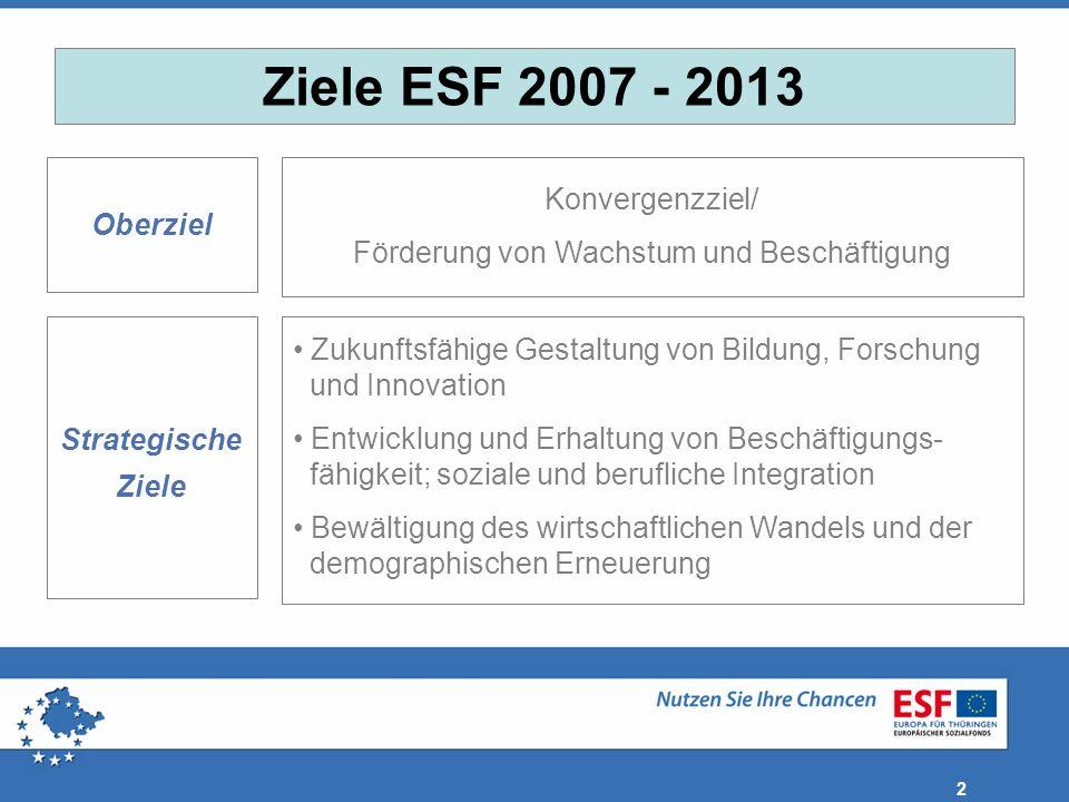 2 Oberziel Konvergenzziel/ Förderung von Wachstum und Beschäftigung Strategische Ziele Zukunftsfähige Gestaltung von Bildung, Forschung und Innovation
