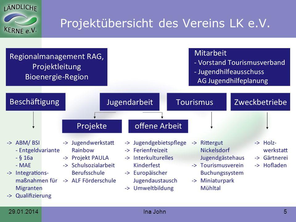 29.01.2014Ina John5 Projektübersicht des Vereins LK e.V.