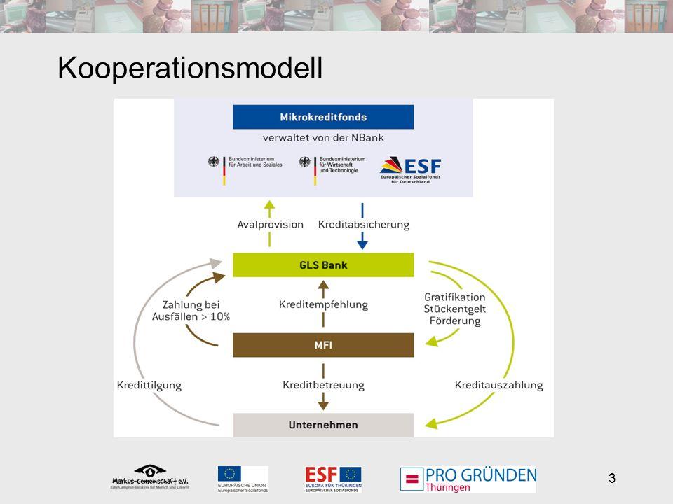 3 Kooperationsmodell