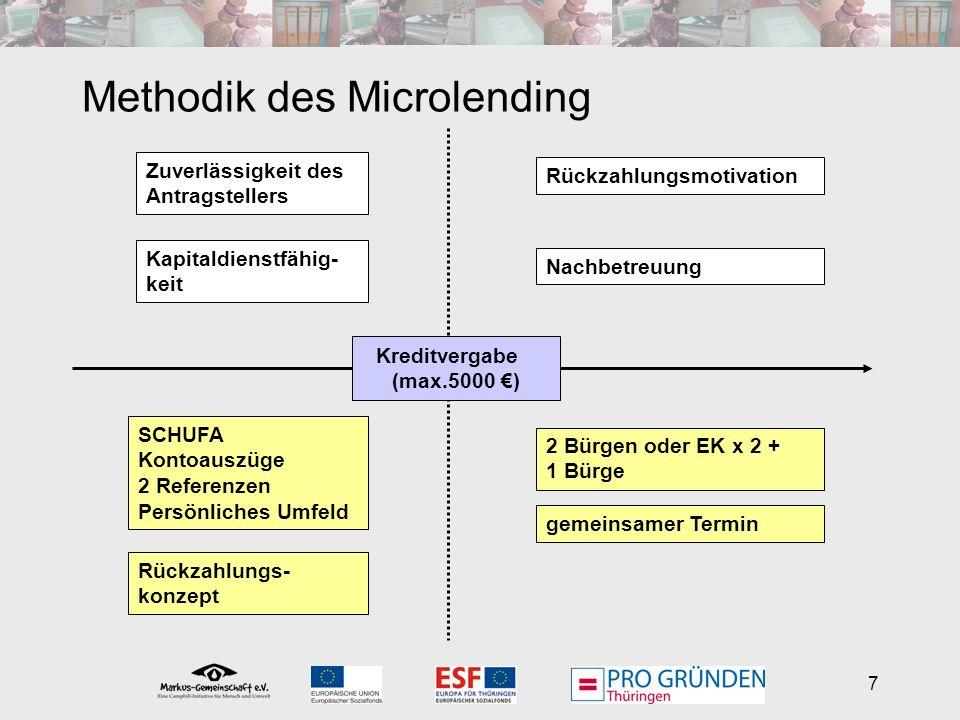 7 Methodik des Microlending Kreditvergabe (max.5000 ) Zuverlässigkeit des Antragstellers Rückzahlungsmotivation SCHUFA Kontoauszüge 2 Referenzen Persö