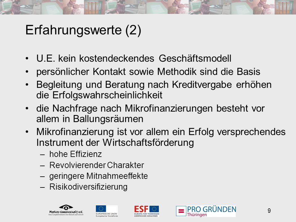 10 Vielen Dank für Ihre Aufmerksamkeit.Kontakt Oliver Krahl Büro Erfurt, Bahnhofstr.