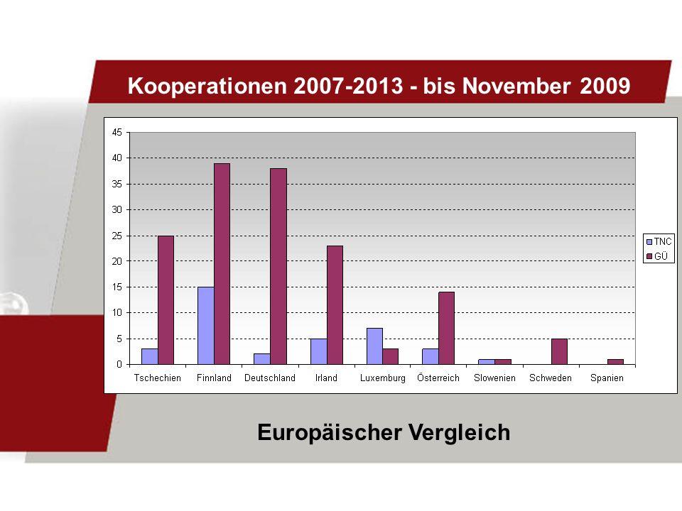 Europäischer Vergleich Kooperationen 2007-2013 - bis November 2009