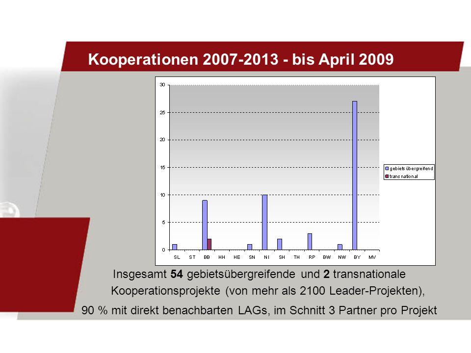 Insgesamt 54 gebietsübergreifende und 2 transnationale Kooperationsprojekte (von mehr als 2100 Leader-Projekten), 90 % mit direkt benachbarten LAGs, i