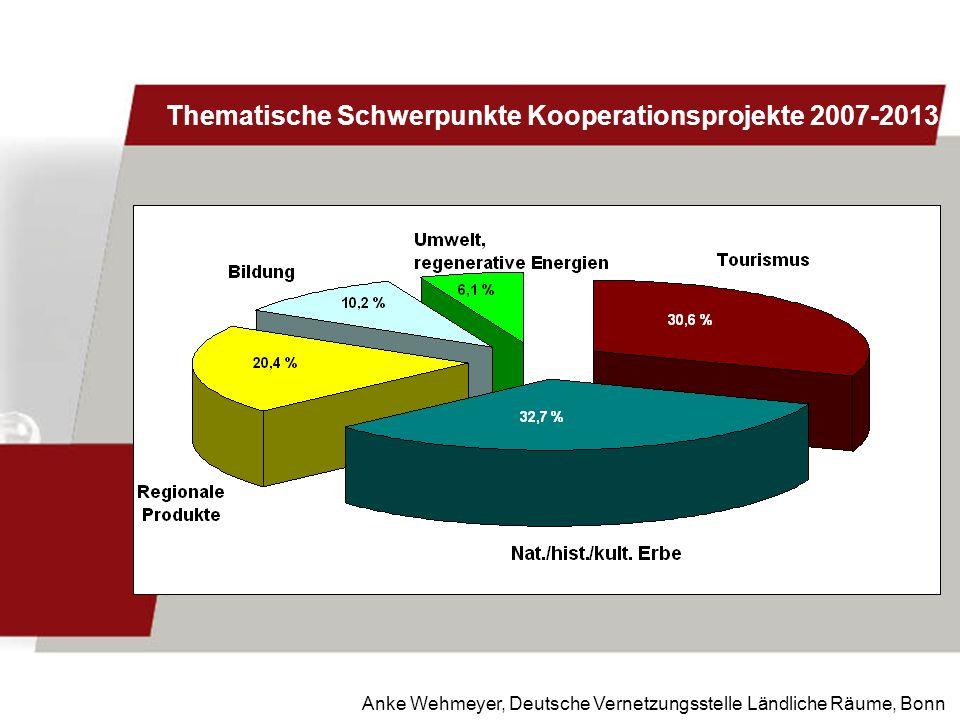 Anke Wehmeyer, Deutsche Vernetzungsstelle Ländliche Räume, Bonn Thematische Schwerpunkte Kooperationsprojekte 2007-2013