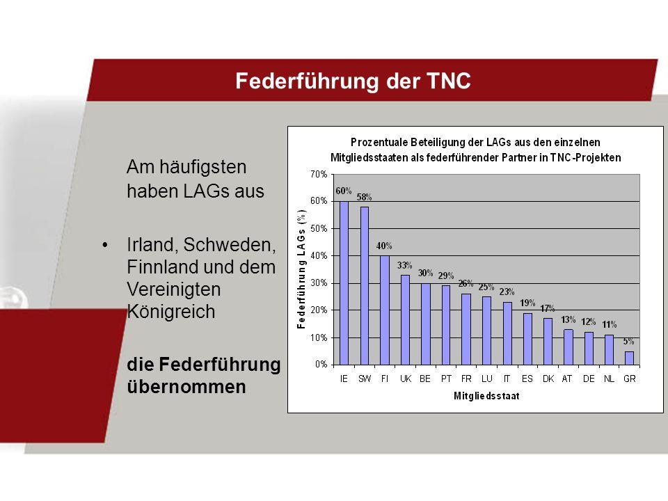 Federführung der TNC Am häufigsten haben LAGs aus Irland, Schweden, Finnland und dem Vereinigten Königreich die Federführung übernommen