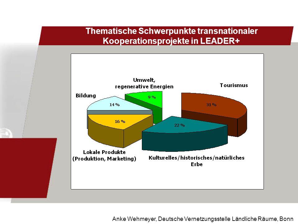 Anke Wehmeyer, Deutsche Vernetzungsstelle Ländliche Räume, Bonn Thematische Schwerpunkte transnationaler Kooperationsprojekte in LEADER+