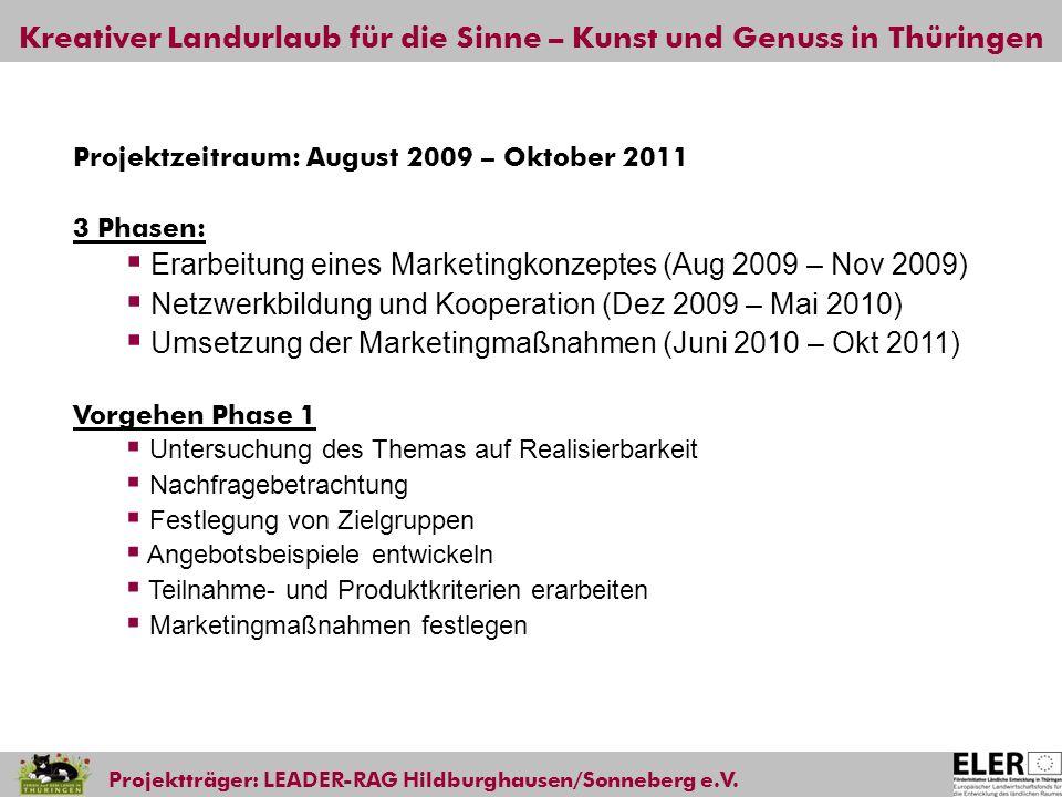 Kreativer Landurlaub für die Sinne – Kunst und Genuss in Thüringen Projektträger: LEADER-RAG Hildburghausen/Sonneberg e.V. Projektzeitraum: August 200