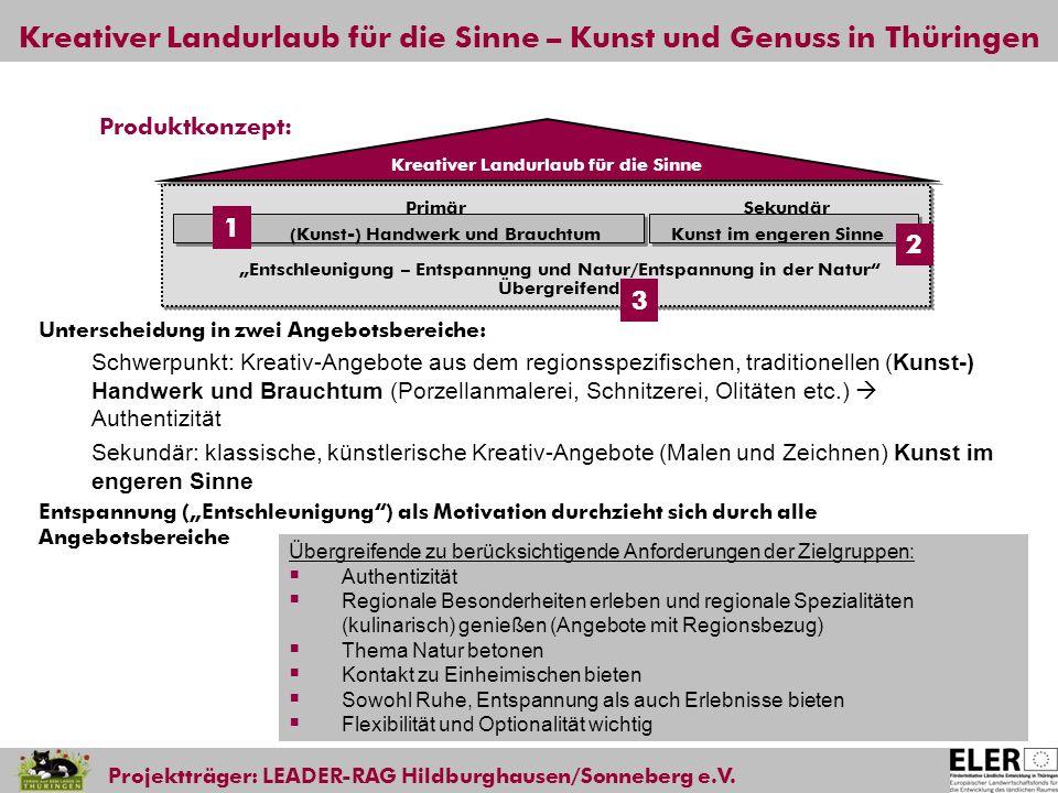 Kreativer Landurlaub für die Sinne – Kunst und Genuss in Thüringen Projektträger: LEADER-RAG Hildburghausen/Sonneberg e.V. Produktkonzept: Unterscheid