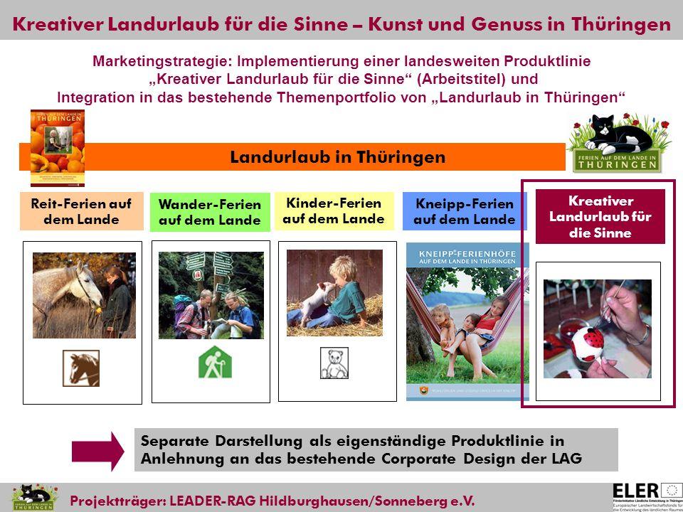 Kreativer Landurlaub für die Sinne – Kunst und Genuss in Thüringen Projektträger: LEADER-RAG Hildburghausen/Sonneberg e.V. Kneipp-Ferien auf dem Lande