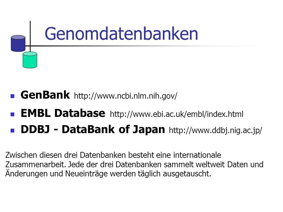 Genomdatenbanken GenBank http://www.ncbi.nlm.nih.gov/ EMBL Database http://www.ebi.ac.uk/embl/index.html DDBJ - DataBank of Japan http://www.ddbj.nig.
