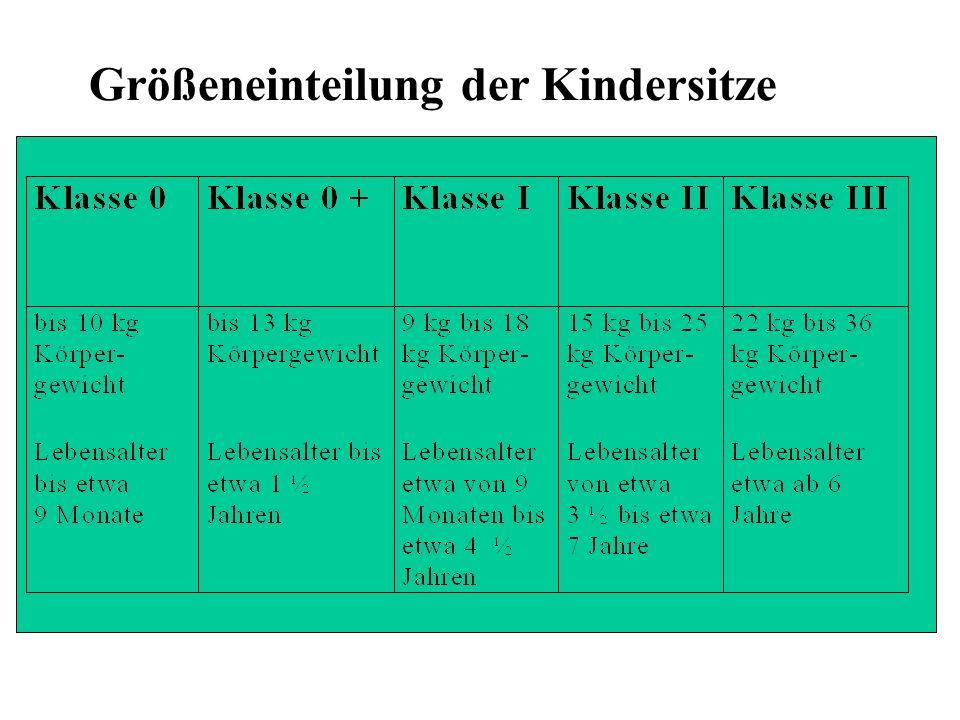 ECE-Regelung 44 Eignung für ver- schiedene PKW Auf das Kind bezo- genes Eigengewicht (Körpergewicht von 9 - 18 kg) Achten Sie auf das ECE-Zeichen.