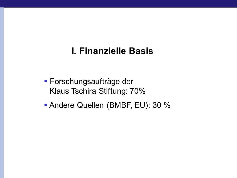 I. Finanzielle Basis Forschungsaufträge der Klaus Tschira Stiftung: 70% Andere Quellen (BMBF, EU): 30 %
