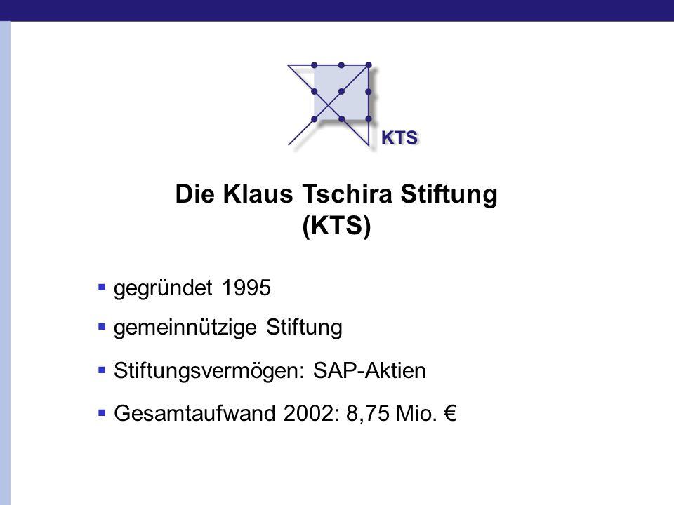 Die Klaus Tschira Stiftung (KTS) gegründet 1995 gemeinnützige Stiftung Stiftungsvermögen: SAP-Aktien Gesamtaufwand 2002: 8,75 Mio.