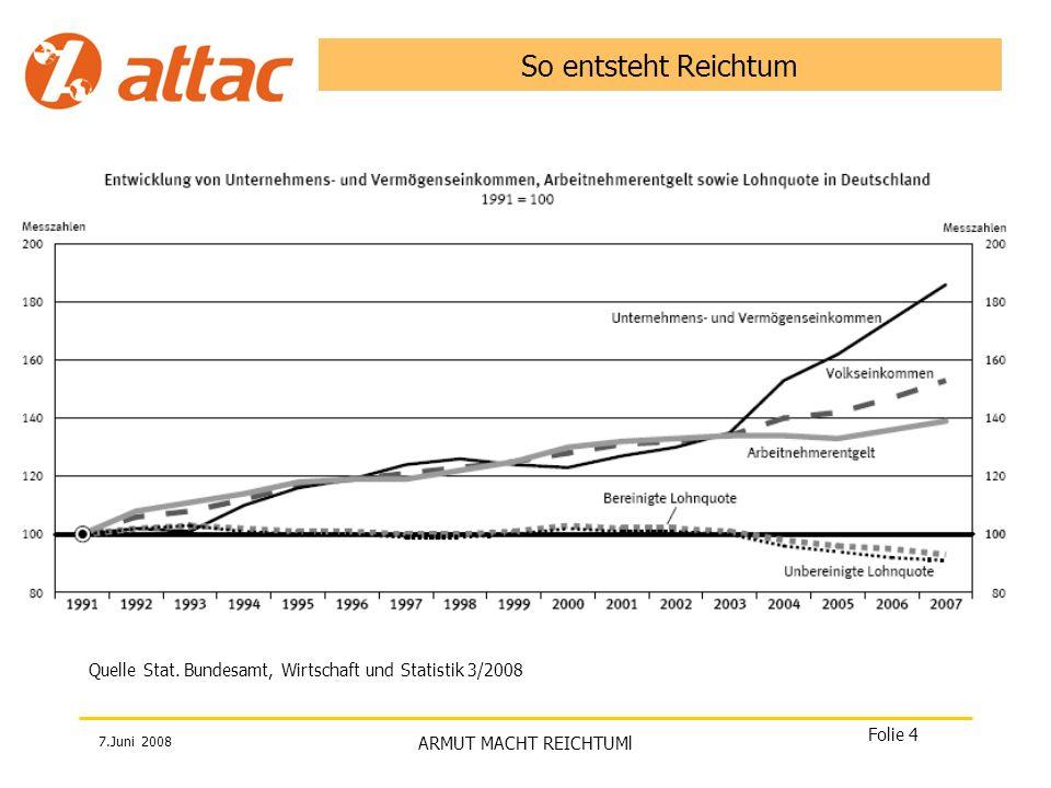 7.Juni 2008 ARMUT MACHT REICHTUMl Folie 5 Einkommensverteilung in Bremen 2001 0-25.000 25.000-50.000 Über 50.000 Versteuertes Jahreseinkommen 2001 in Bremen Anteil HaushalteAnteil Einkommen Quelle: Statistisches Landesamt Bremen 2007 /eig.