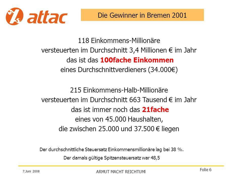 7.Juni 2008 ARMUT MACHT REICHTUMl Folie 6 Die Gewinner in Bremen 2001 118 Einkommens-Millionäre versteuerten im Durchschnitt 3,4 Millionen im Jahr das