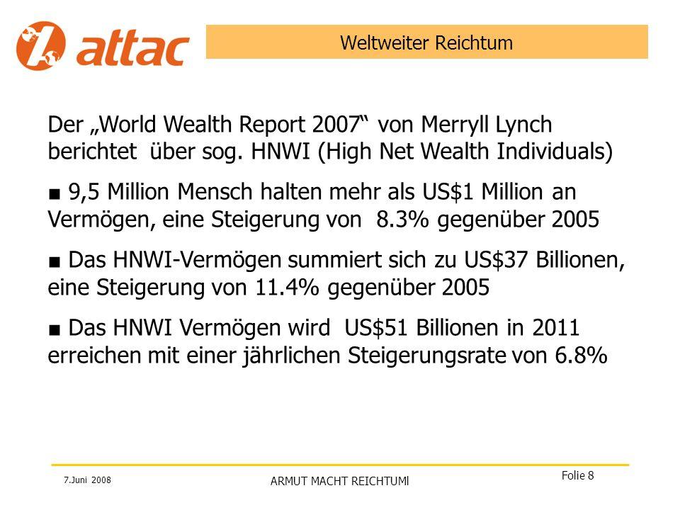 7.Juni 2008 ARMUT MACHT REICHTUMl Folie 9 Personen mit einem Privatvermögen über 1 Mill. US$