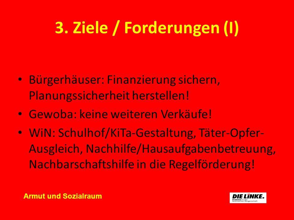 3. Ziele / Forderungen (I) Bürgerhäuser: Finanzierung sichern, Planungssicherheit herstellen.