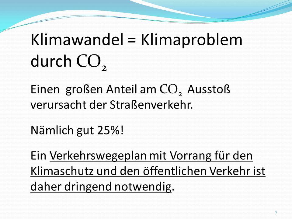 Klimawandel = Klimaproblem durch CO 2 Einen großen Anteil am CO 2 Ausstoß verursacht der Straßenverkehr. Nämlich gut 25%! Ein Verkehrswegeplan mit Vor