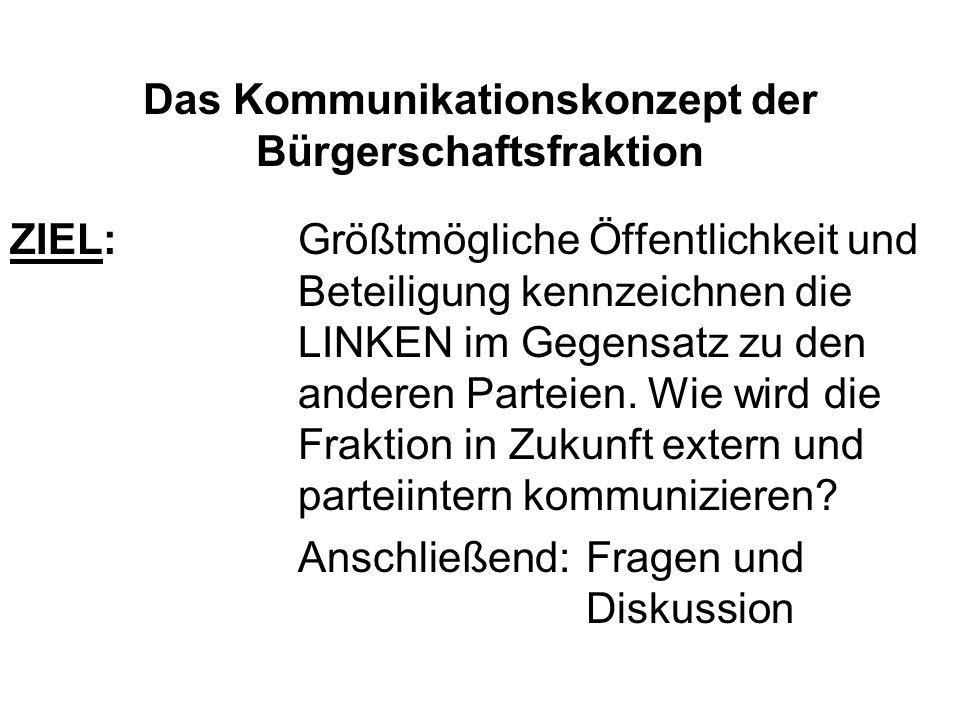 Das Kommunikationskonzept der Bürgerschaftsfraktion ZIEL:Größtmögliche Öffentlichkeit und Beteiligung kennzeichnen die LINKEN im Gegensatz zu den anderen Parteien.