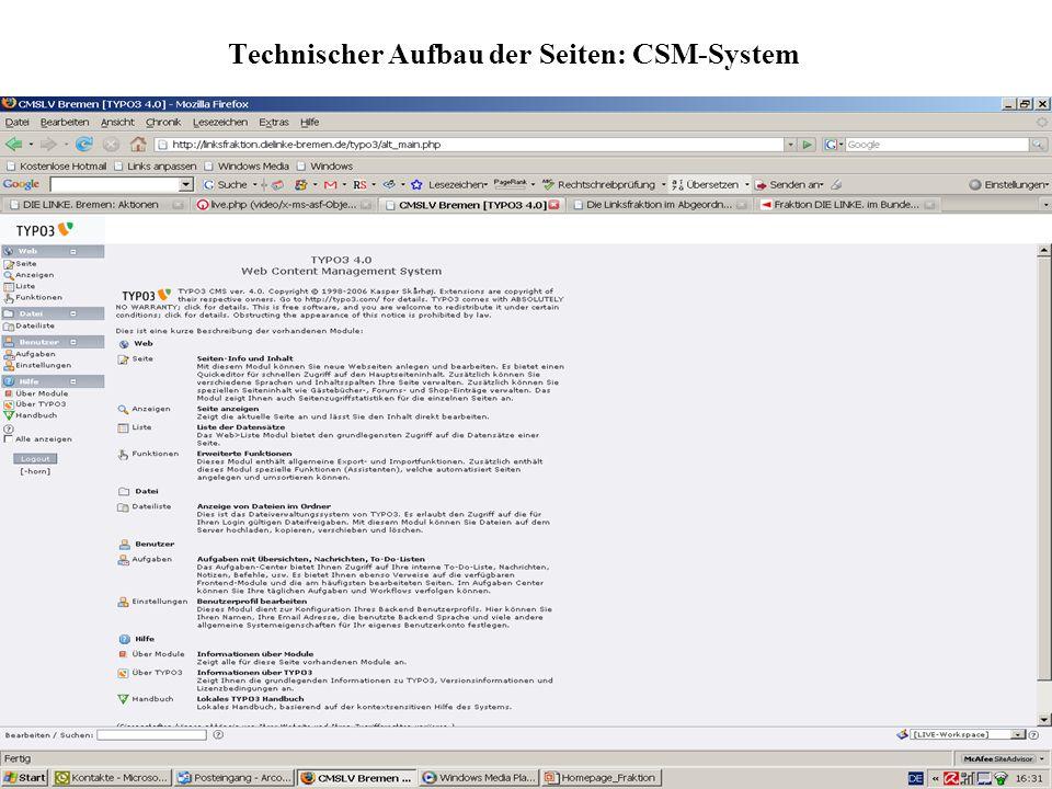 Technischer Aufbau der Seiten: CSM-System
