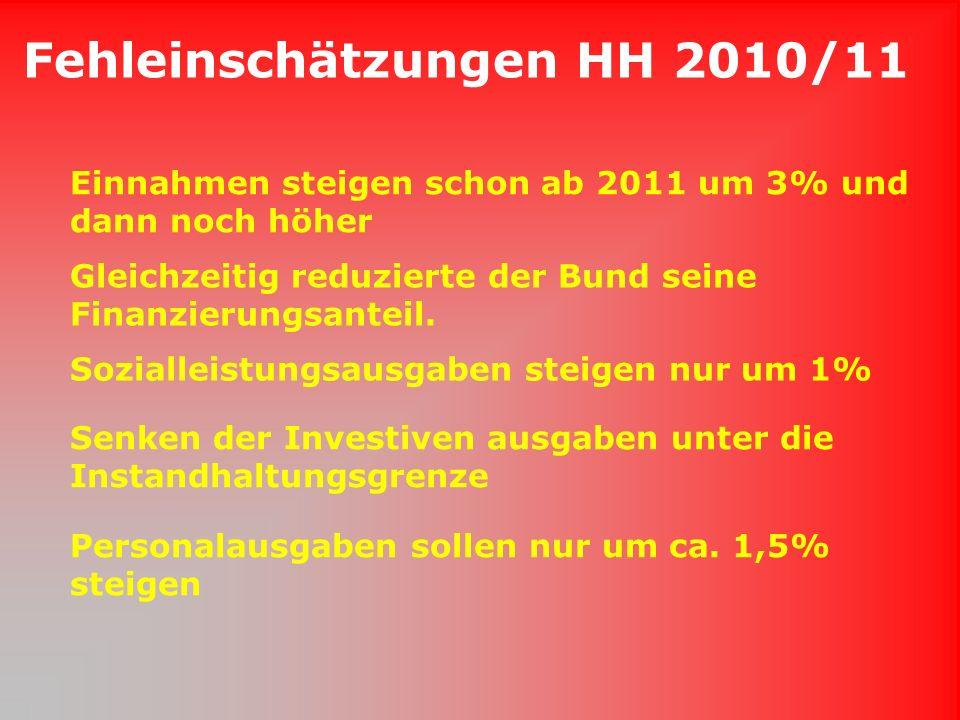 Fehleinschätzungen HH 2010/11 Einnahmen steigen schon ab 2011 um 3% und dann noch höher Gleichzeitig reduzierte der Bund seine Finanzierungsanteil.