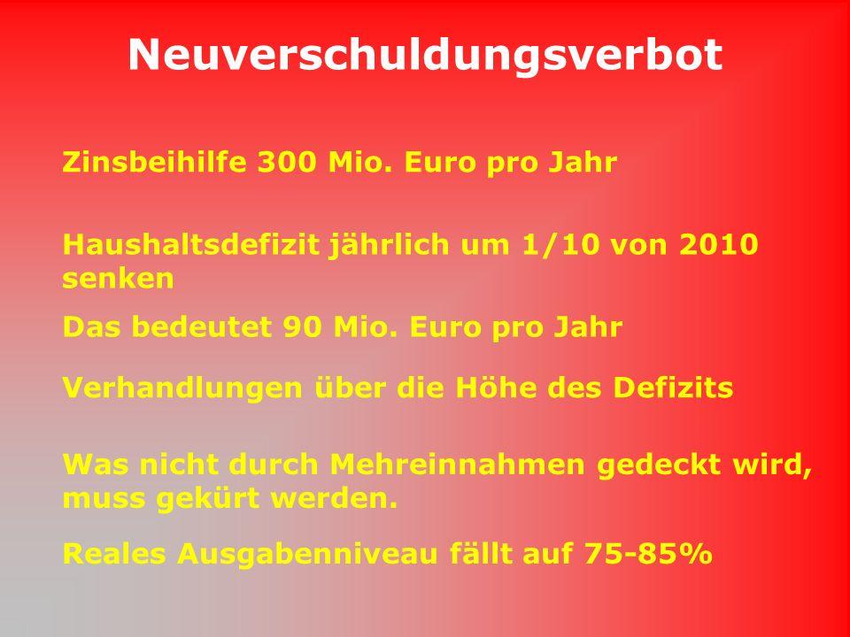Neuverschuldungsverbot Zinsbeihilfe 300 Mio.