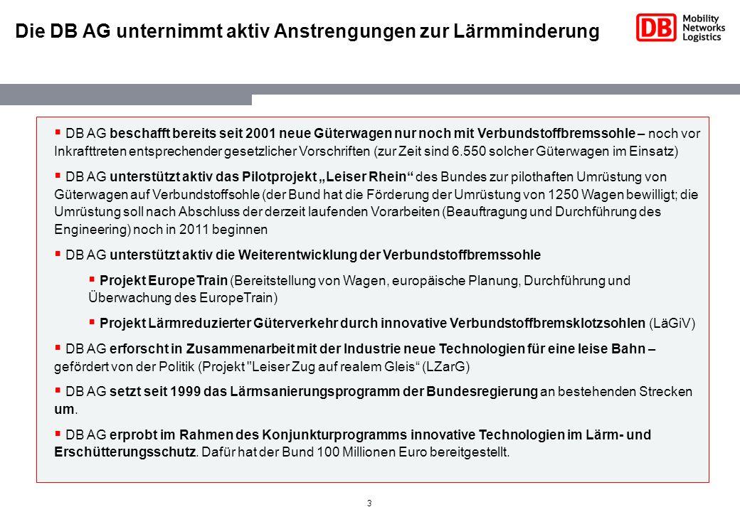3 Die DB AG unternimmt aktiv Anstrengungen zur Lärmminderung DB AG beschafft bereits seit 2001 neue Güterwagen nur noch mit Verbundstoffbremssohle – n