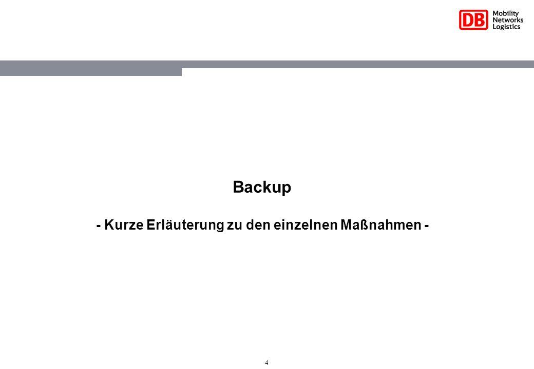 4 Backup - Kurze Erläuterung zu den einzelnen Maßnahmen -