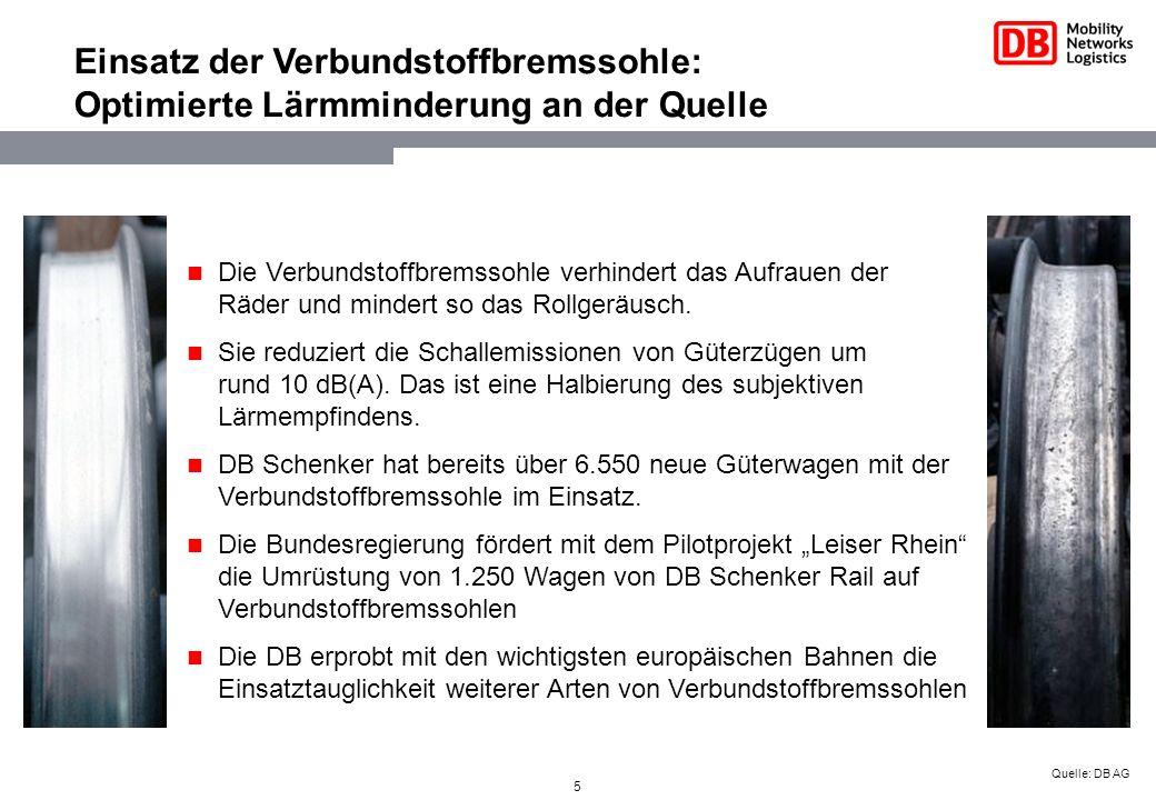6 DB Schenker Rail beteiligt sich aktiv am nationalen Pilotprojekt Leiser Rhein des Bundes DB Schenker Rail Deutschland befürwortet die Ausrüstung von Güterwagen mit Verbundstoffbremse im Rahmen des Projektes Leiser Rhein: FalnsSahlmmps 1.150 Wagen100 Wagen K-Sohle LL-Sohle Förderung der Umrüstung von insgesamt 1.250 Güterwagen auf Verbundstoffbremssohle (K-Sohle bzw.