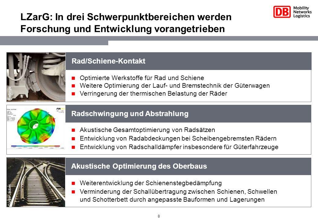 8 LZarG: In drei Schwerpunktbereichen werden Forschung und Entwicklung vorangetrieben Pierlings Optimierte Werkstoffe für Rad und Schiene Weitere Opti