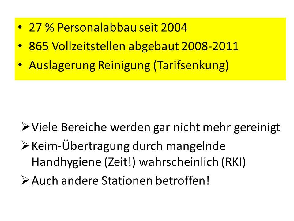 27 % Personalabbau seit 2004 865 Vollzeitstellen abgebaut 2008-2011 Auslagerung Reinigung (Tarifsenkung) Viele Bereiche werden gar nicht mehr gereinig