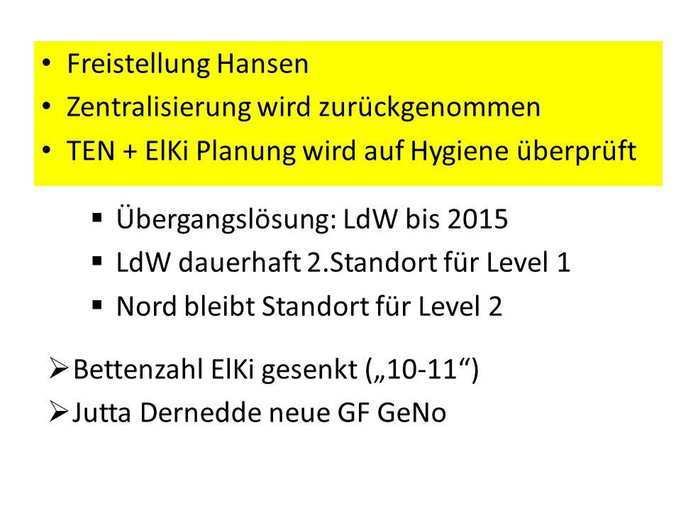 Freistellung Hansen Zentralisierung wird zurückgenommen TEN + ElKi Planung wird auf Hygiene überprüft Übergangslösung: LdW bis 2015 LdW dauerhaft 2.St