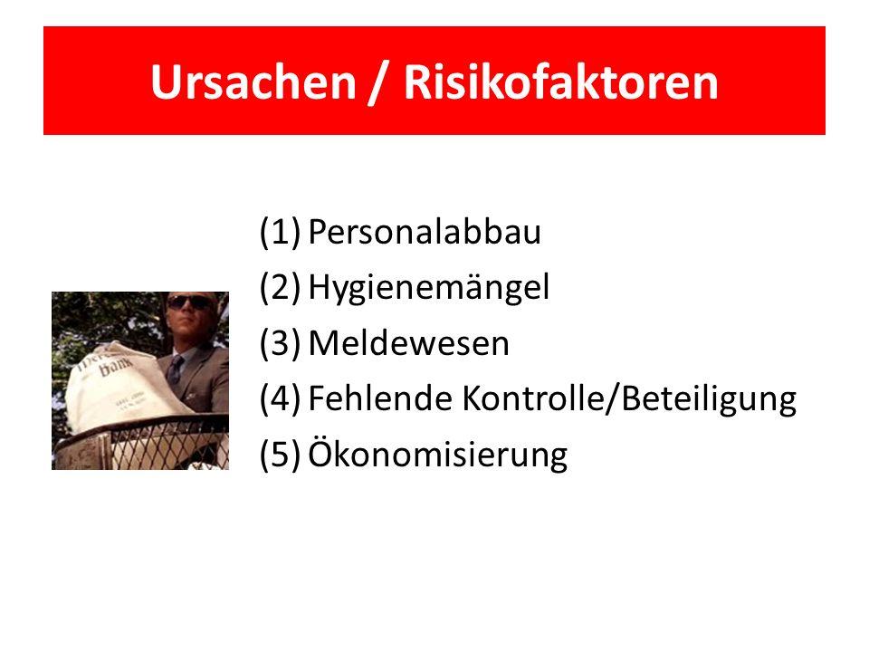Ursachen / Risikofaktoren (1)Personalabbau (2)Hygienemängel (3)Meldewesen (4)Fehlende Kontrolle/Beteiligung (5)Ökonomisierung