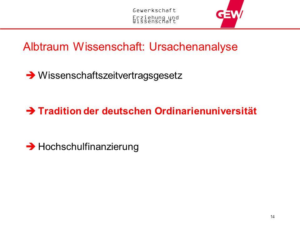 Gewerkschaft Erziehung und Wissenschaft 14 Albtraum Wissenschaft: Ursachenanalyse Wissenschaftszeitvertragsgesetz Tradition der deutschen Ordinarienun